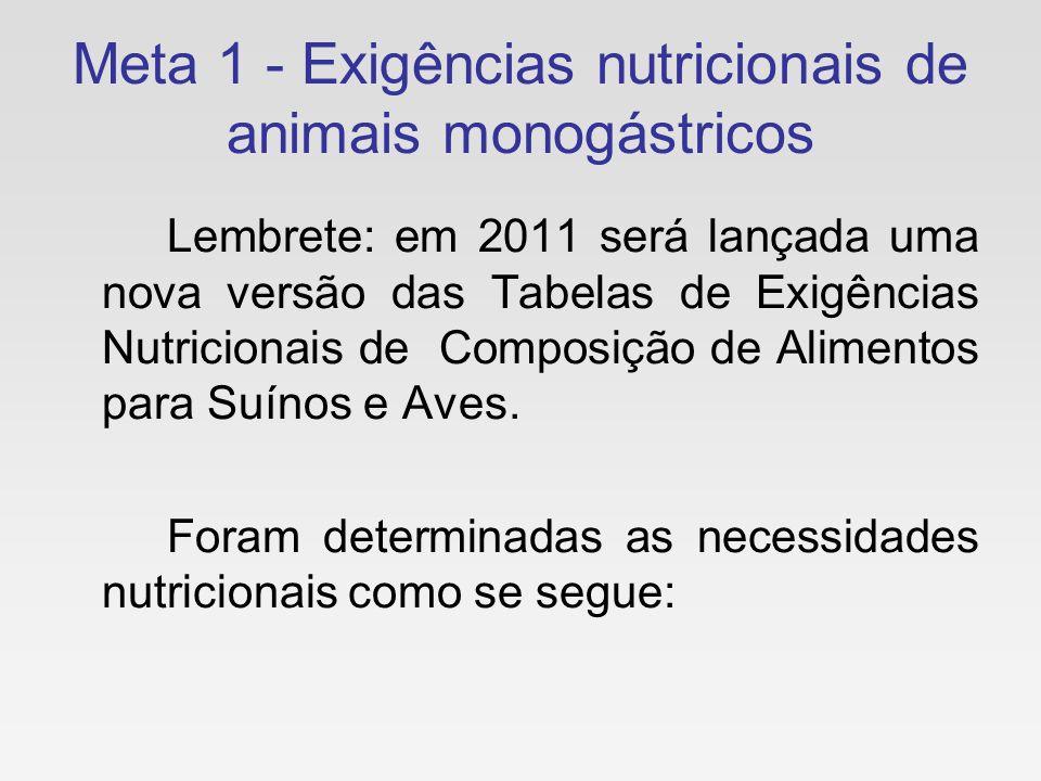 Meta 1 - Exigências nutricionais de animais monogástricos Lembrete: em 2011 será lançada uma nova versão das Tabelas de Exigências Nutricionais de Com