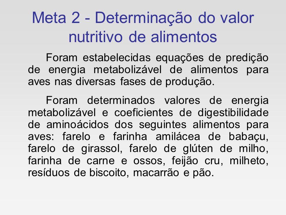 Meta 2 - Determinação do valor nutritivo de alimentos Foram estabelecidas equações de predição de energia metabolizável de alimentos para aves nas div