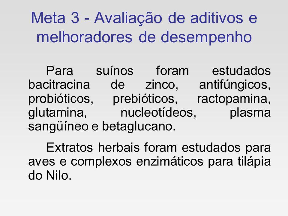 Meta 3 - Avaliação de aditivos e melhoradores de desempenho Para suínos foram estudados bacitracina de zinco, antifúngicos, probióticos, prebióticos,