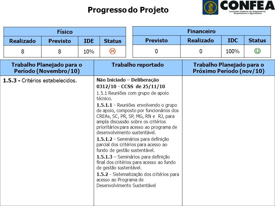 Gerência de Programas e Projetos - GPP Período: novembro/2010 Progresso do Projeto Físico RealizadoPrevistoIDEStatus 8810% Trabalho Planejado para o Período (Novembro/10) Trabalho reportadoTrabalho Planejado para o Próximo Período (nov/10) 1.5.3 - Critérios estabelecidos.