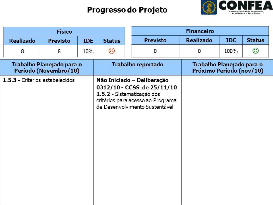 Gerência de Programas e Projetos - GPP Período: novembro/2010 Progresso do Projeto Físico RealizadoPrevistoIDEStatus 8810% Trabalho Planejado para o Período (Novembro/10) Trabalho reportadoTrabalho Planejado para o Próximo Período (nov/10) 1.5.3 - Critérios estabelecidosNão Iniciado – Deliberação 0312/10 - CCSS de 25/11/10 1.5.2 - Sistematização dos critérios para acesso ao Programa de Desenvolvimento Sustentável Financeiro PrevistoRealizadoIDCStatus 00100%