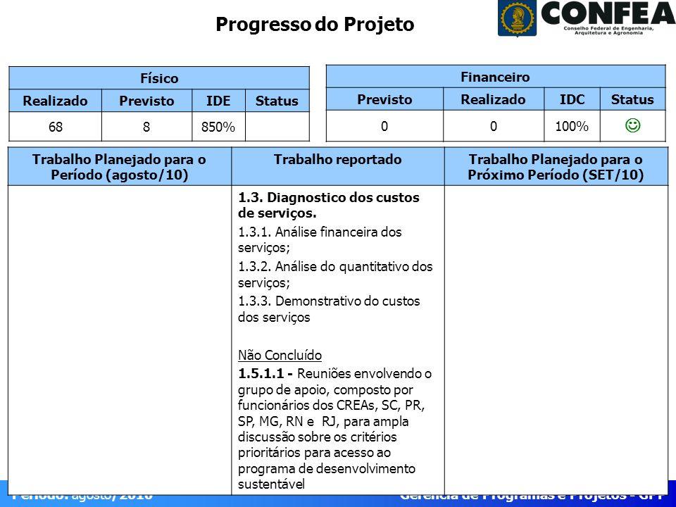 Gerência de Programas e Projetos - GPP Período: agosto/2010 Progresso do Projeto Físico RealizadoPrevistoIDEStatus 688850% Trabalho Planejado para o Período (agosto/10) Trabalho reportadoTrabalho Planejado para o Próximo Período (SET/10) 1.3.