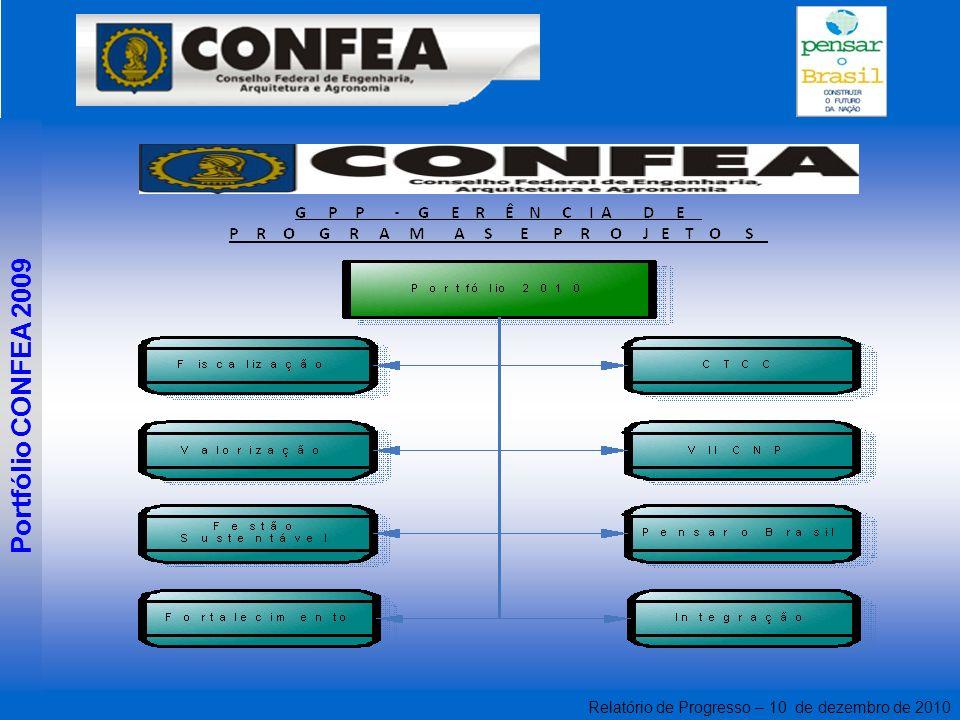 Relatório de Progresso – 10 de dezembro de 2010 Portfólio CONFEA 2009