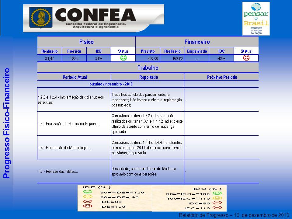 Relatório de Progresso – 10 de dezembro de 2010 Progresso Físico-Financeiro