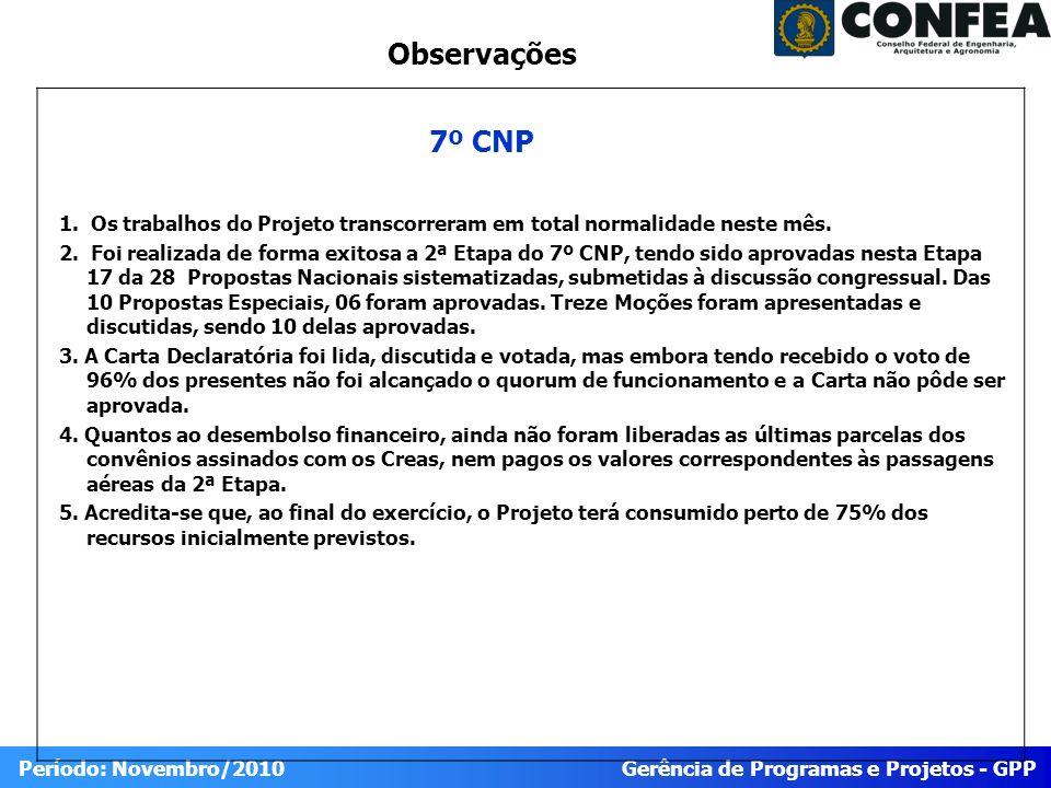Gerência de Programas e Projetos - GPP Período: Novembro/2010 1. Os trabalhos do Projeto transcorreram em total normalidade neste mês. 2. Foi realizad