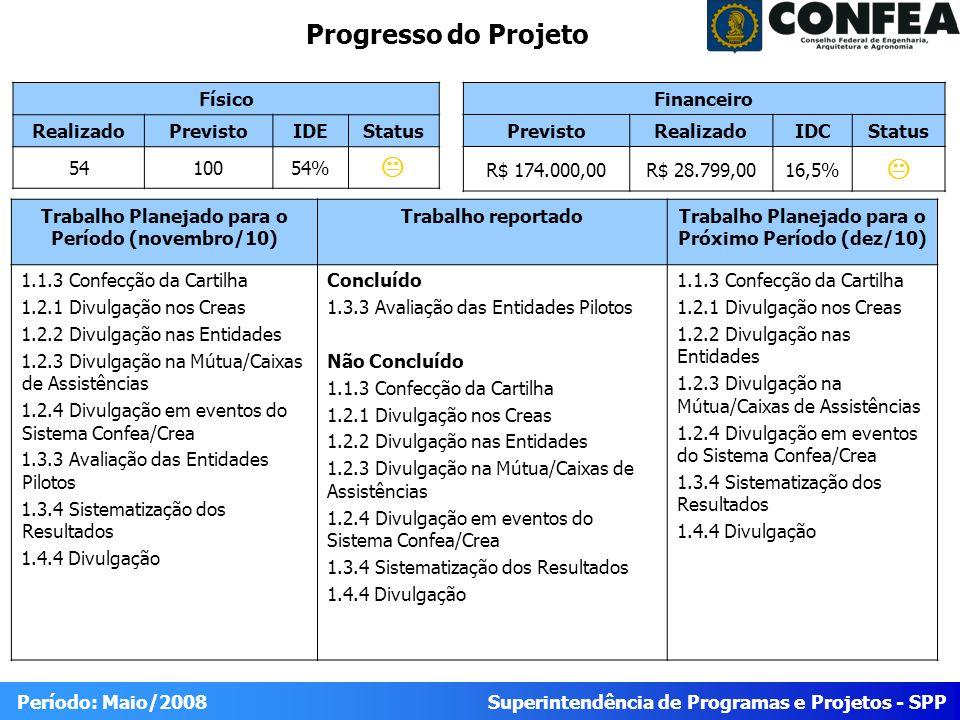 Superintendência de Programas e Projetos - SPP Período: Maio/2008 Progresso do Projeto Físico RealizadoPrevistoIDEStatus 5410054% Trabalho Planejado para o Período (novembro/10) Trabalho reportadoTrabalho Planejado para o Próximo Período (dez/10) 1.1.3 Confecção da Cartilha 1.2.1 Divulgação nos Creas 1.2.2 Divulgação nas Entidades 1.2.3 Divulgação na Mútua/Caixas de Assistências 1.2.4 Divulgação em eventos do Sistema Confea/Crea 1.3.3 Avaliação das Entidades Pilotos 1.3.4 Sistematização dos Resultados 1.4.4 Divulgação Concluído 1.3.3 Avaliação das Entidades Pilotos Não Concluído 1.1.3 Confecção da Cartilha 1.2.1 Divulgação nos Creas 1.2.2 Divulgação nas Entidades 1.2.3 Divulgação na Mútua/Caixas de Assistências 1.2.4 Divulgação em eventos do Sistema Confea/Crea 1.3.4 Sistematização dos Resultados 1.4.4 Divulgação 1.1.3 Confecção da Cartilha 1.2.1 Divulgação nos Creas 1.2.2 Divulgação nas Entidades 1.2.3 Divulgação na Mútua/Caixas de Assistências 1.2.4 Divulgação em eventos do Sistema Confea/Crea 1.3.4 Sistematização dos Resultados 1.4.4 Divulgação Financeiro PrevistoRealizadoIDCStatus R$ 174.000,00R$ 28.799,0016,5%