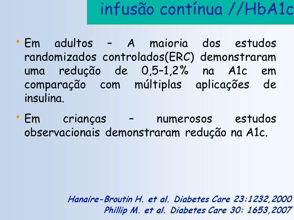 infusão contínua //HbA1c Em adultos – A maioria dos estudos randomizados controlados(ERC) demonstraram uma redução de 0,5–1,2% na A1c em comparação co