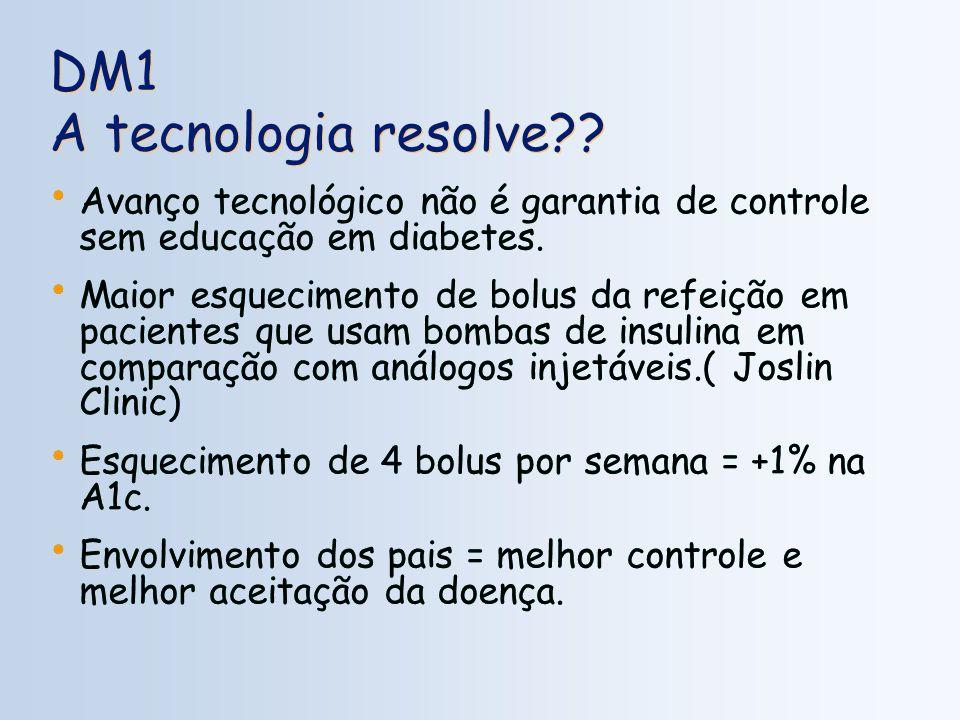 DM1 A tecnologia resolve?.Avanço tecnológico não é garantia de controle sem educação em diabetes.