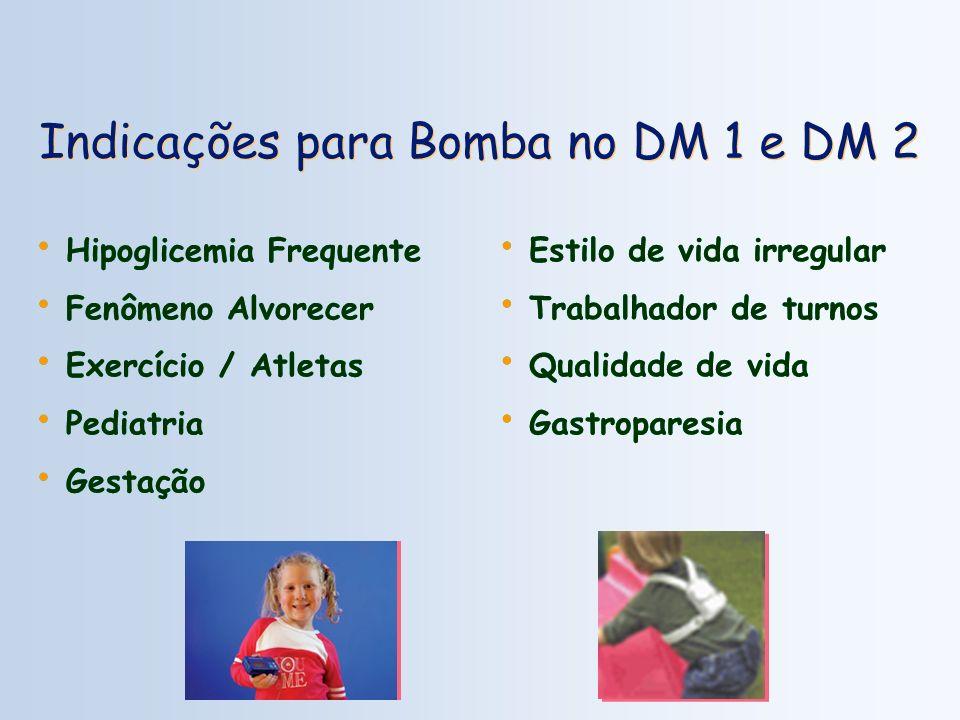 Indicações para Bomba no DM 1 e DM 2 Hipoglicemia Frequente Fenômeno Alvorecer Exercício / Atletas Pediatria Gestação Hipoglicemia Frequente Fenômeno