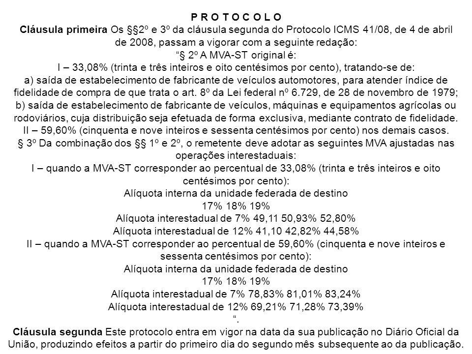 P R O T O C O L O Cláusula primeira Os §§2º e 3º da cláusula segunda do Protocolo ICMS 41/08, de 4 de abril de 2008, passam a vigorar com a seguinte redação: § 2º A MVA-ST original é: I – 33,08% (trinta e três inteiros e oito centésimos por cento), tratando-se de: a) saída de estabelecimento de fabricante de veículos automotores, para atender índice de fidelidade de compra de que trata o art.