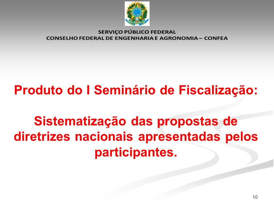 10 Produto do I Seminário de Fiscalização: Sistematização das propostas de diretrizes nacionais apresentadas pelos participantes.