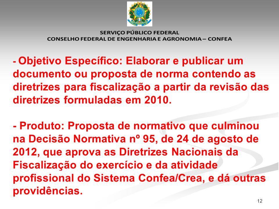 12 - Objetivo Específico: Elaborar e publicar um documento ou proposta de norma contendo as diretrizes para fiscalização a partir da revisão das diret