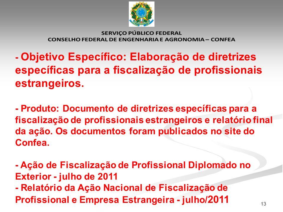13 - Objetivo Específico: Elaboração de diretrizes específicas para a fiscalização de profissionais estrangeiros. - Produto: Documento de diretrizes e
