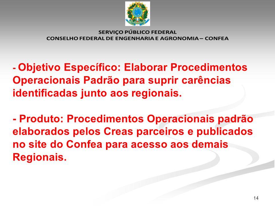 14 - Objetivo Específico: Elaborar Procedimentos Operacionais Padrão para suprir carências identificadas junto aos regionais. - Produto: Procedimentos