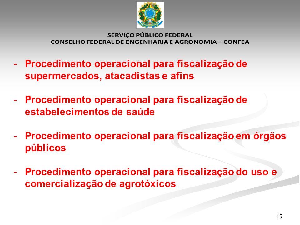 15 -Procedimento operacional para fiscalização de supermercados, atacadistas e afins -Procedimento operacional para fiscalização de estabelecimentos d