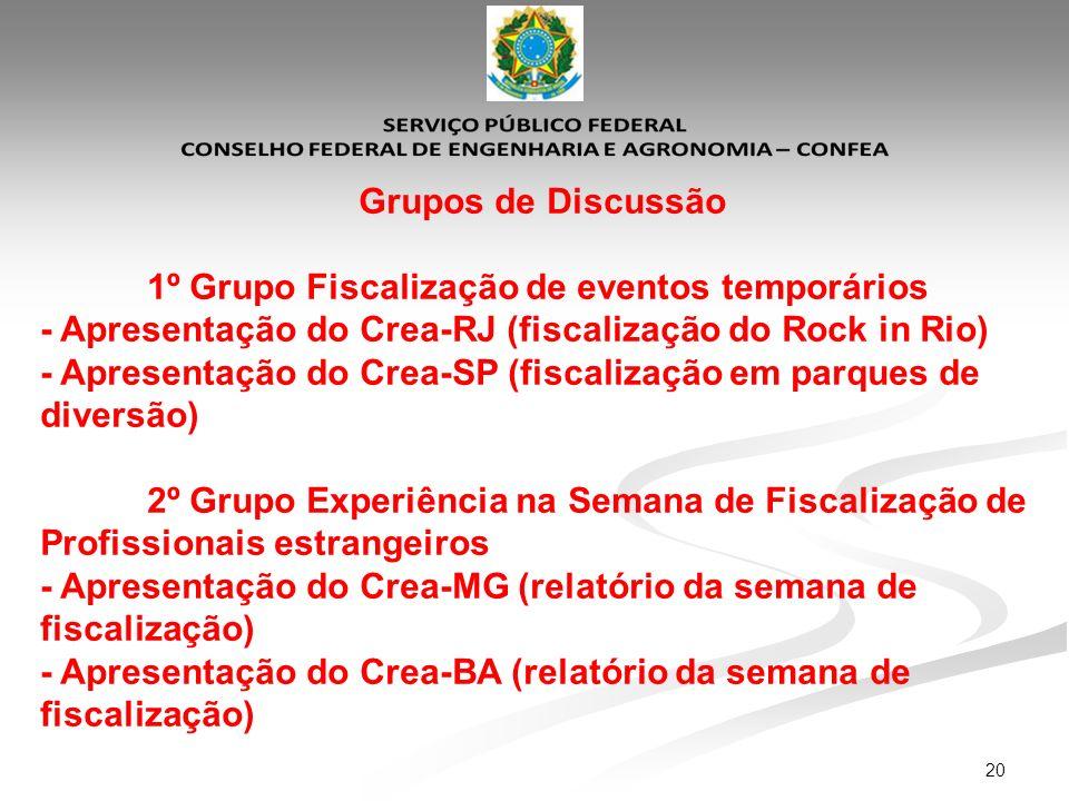 20 Grupos de Discussão 1º Grupo Fiscalização de eventos temporários - Apresentação do Crea-RJ (fiscalização do Rock in Rio) - Apresentação do Crea-SP