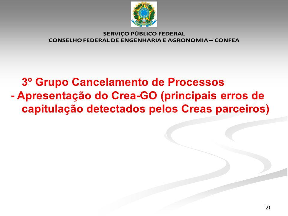 21 3º Grupo Cancelamento de Processos - Apresentação do Crea-GO (principais erros de capitulação detectados pelos Creas parceiros)