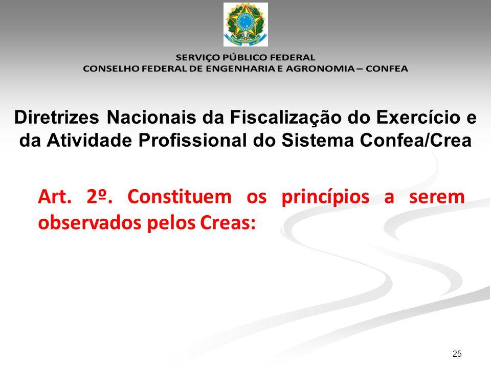25 Diretrizes Nacionais da Fiscalização do Exercício e da Atividade Profissional do Sistema Confea/Crea Art. 2º. Constituem os princípios a serem obse