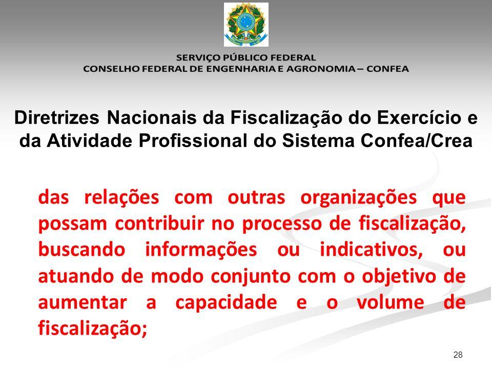28 Diretrizes Nacionais da Fiscalização do Exercício e da Atividade Profissional do Sistema Confea/Crea das relações com outras organizações que possa