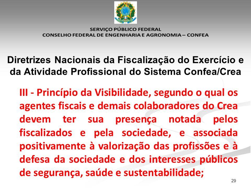 29 Diretrizes Nacionais da Fiscalização do Exercício e da Atividade Profissional do Sistema Confea/Crea III - Princípio da Visibilidade, segundo o qua
