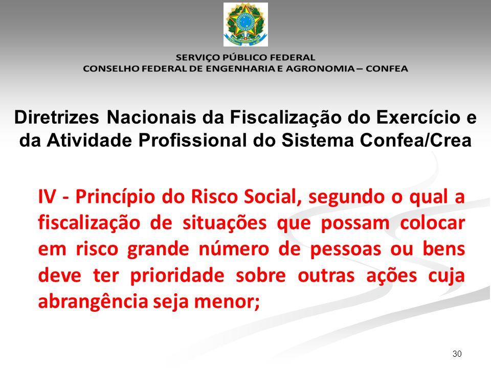 30 Diretrizes Nacionais da Fiscalização do Exercício e da Atividade Profissional do Sistema Confea/Crea IV - Princípio do Risco Social, segundo o qual