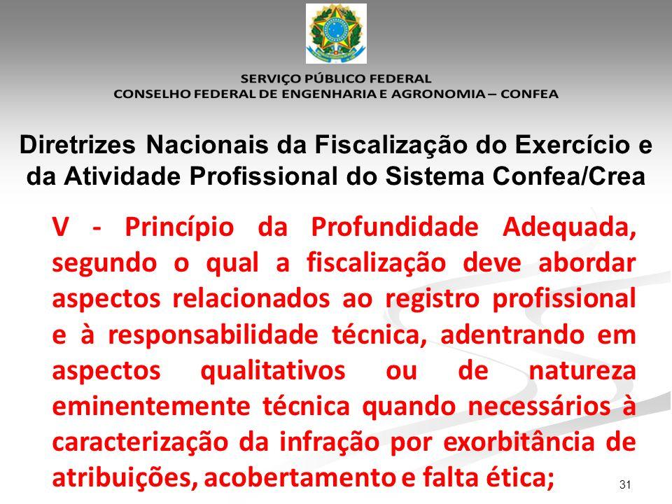 31 Diretrizes Nacionais da Fiscalização do Exercício e da Atividade Profissional do Sistema Confea/Crea V - Princípio da Profundidade Adequada, segund