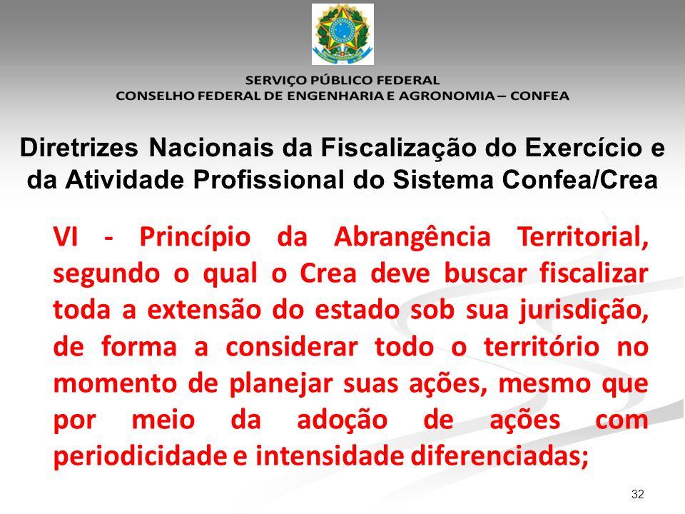 32 Diretrizes Nacionais da Fiscalização do Exercício e da Atividade Profissional do Sistema Confea/Crea VI - Princípio da Abrangência Territorial, seg