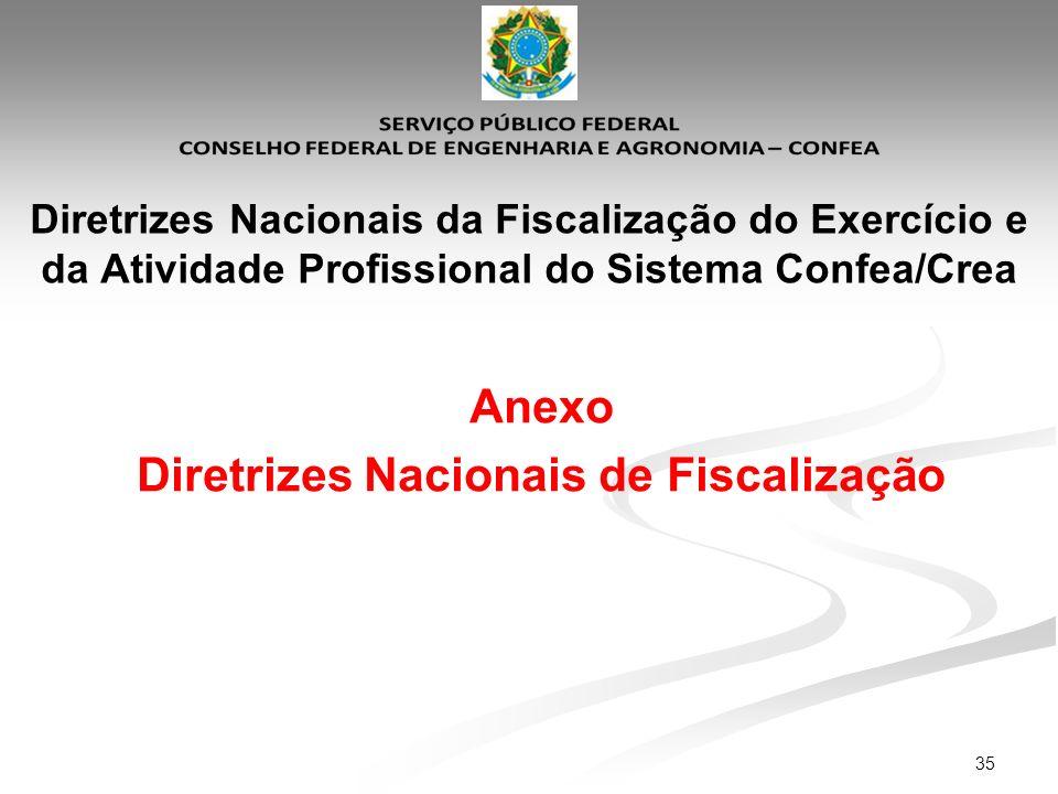 35 Diretrizes Nacionais da Fiscalização do Exercício e da Atividade Profissional do Sistema Confea/Crea Anexo Diretrizes Nacionais de Fiscalização