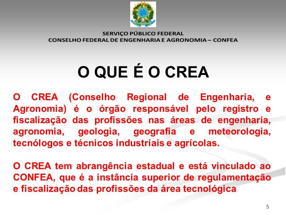 5 O QUE É O CREA O CREA (Conselho Regional de Engenharia, e Agronomia) é o órgão responsável pelo registro e fiscalização das profissões nas áreas de