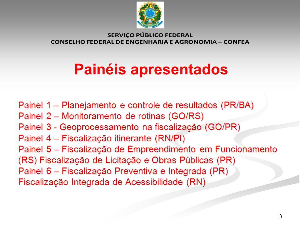 8 Painel 1 – Planejamento e controle de resultados (PR/BA) Painel 2 – Monitoramento de rotinas (GO/RS) Painel 3 - Geoprocessamento na fiscalização (GO