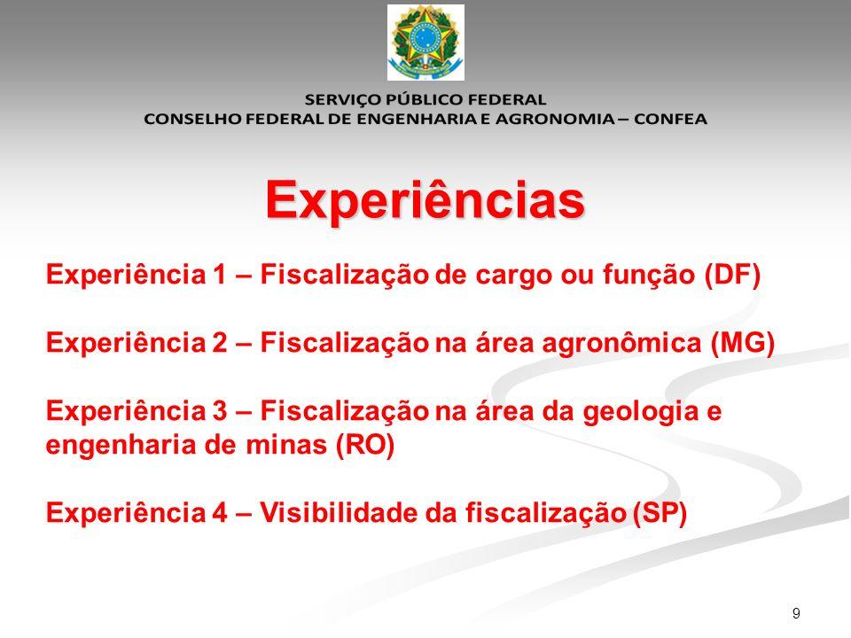 9 Experiências Experiência 1 – Fiscalização de cargo ou função (DF) Experiência 2 – Fiscalização na área agronômica (MG) Experiência 3 – Fiscalização