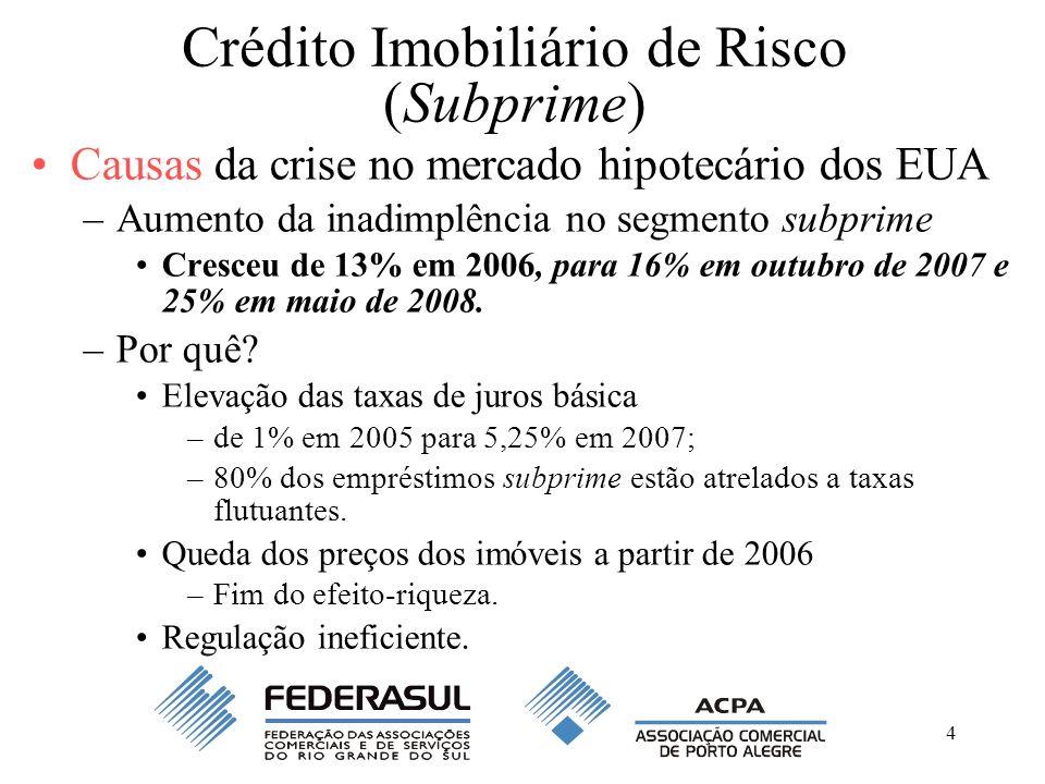 4 Crédito Imobiliário de Risco (Subprime) Causas da crise no mercado hipotecário dos EUA –Aumento da inadimplência no segmento subprime Cresceu de 13%