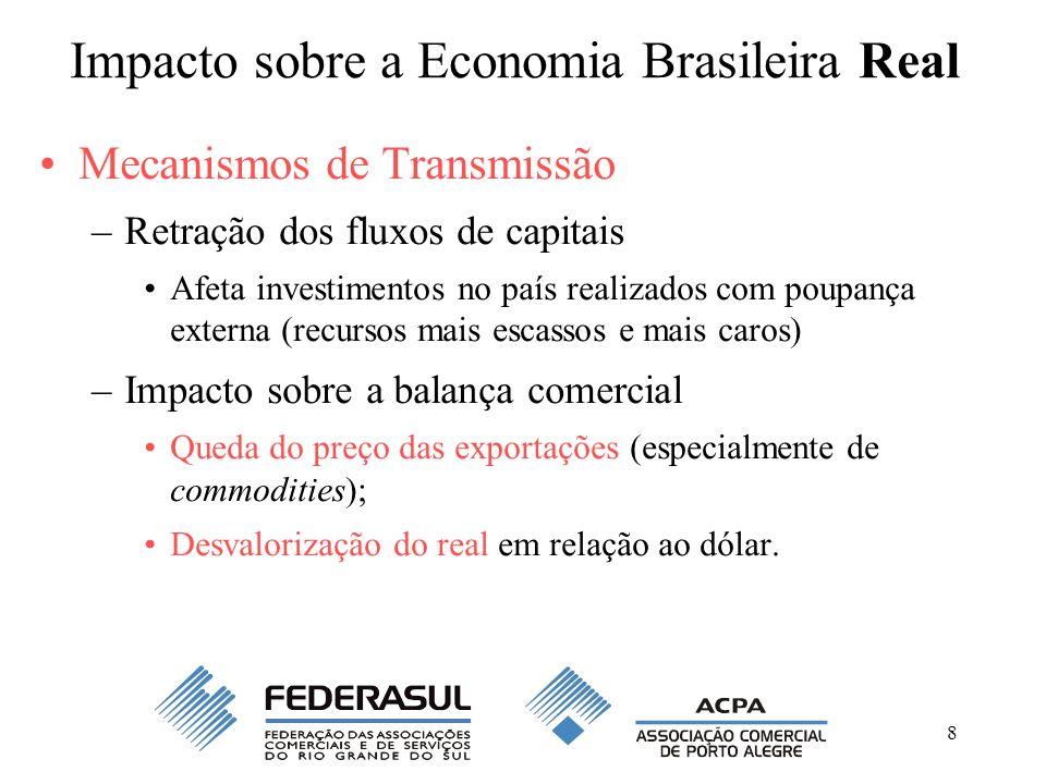 8 Impacto sobre a Economia Brasileira Real Mecanismos de Transmissão –Retração dos fluxos de capitais Afeta investimentos no país realizados com poupa