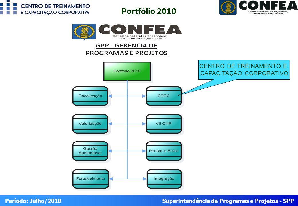 Superintendência de Programas e Projetos - SPP Período: Julho/2010 Portfólio 2010 CENTRO DE TREINAMENTO E CAPACITAÇÃO CORPORATIVO
