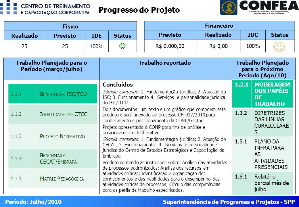 Superintendência de Programas e Projetos - SPP Período: Julho/2010 Progresso do Projeto Físico RealizadoPrevistoIDEStatus 25 100% Trabalho Planejado p