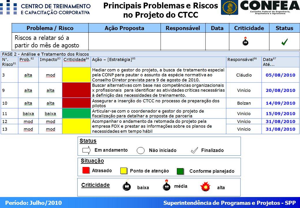 Superintendência de Programas e Projetos - SPP Período: Julho/2010 Problema / RiscoAção PropostaResponsávelDataCriticidadeStatus Riscos a relatar só a