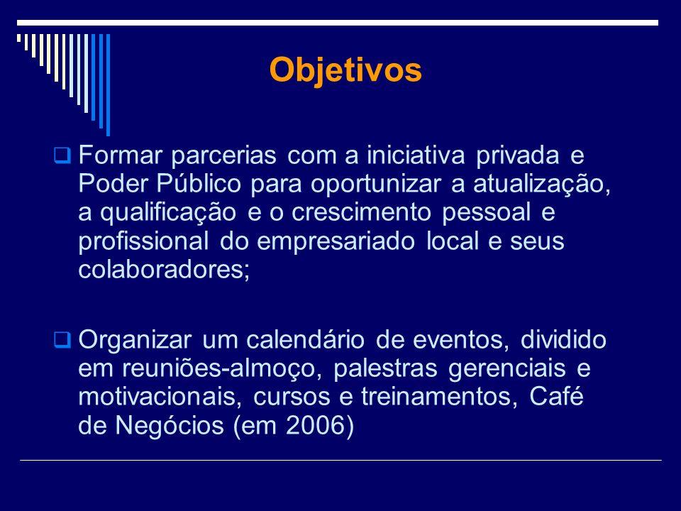 Objetivos Formar parcerias com a iniciativa privada e Poder Público para oportunizar a atualização, a qualificação e o crescimento pessoal e profissio