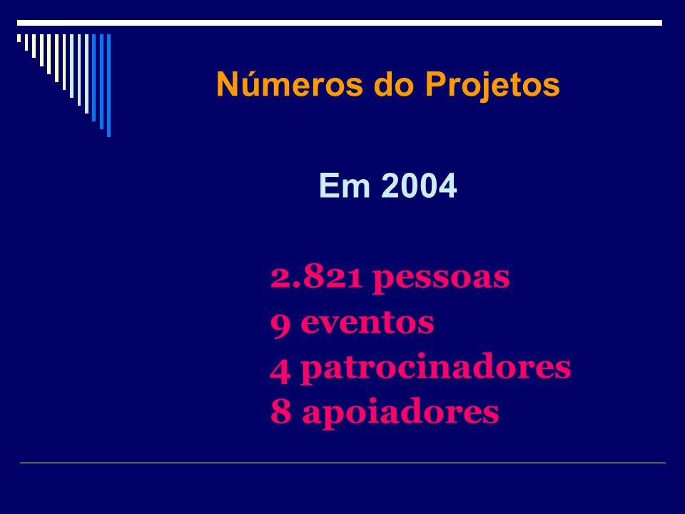 Números do Projetos Em 2004 2.821 pessoas 9 eventos 4 patrocinadores 8 apoiadores