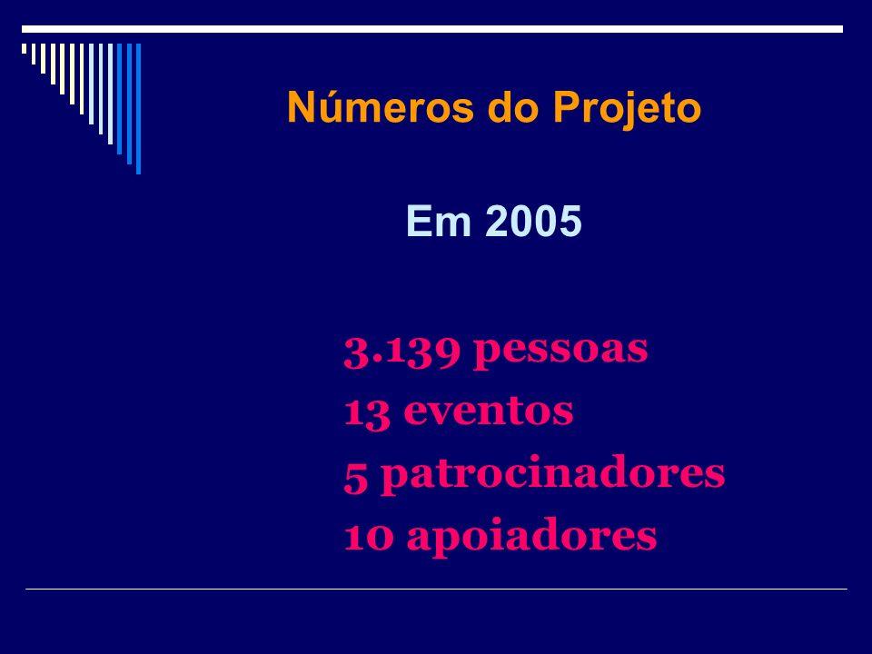 Números do Projeto Em 2005 3.139 pessoas 13 eventos 5 patrocinadores 10 apoiadores