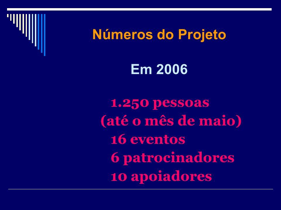 Números do Projeto Em 2006 1.250 pessoas (até o mês de maio) 16 eventos 6 patrocinadores 10 apoiadores