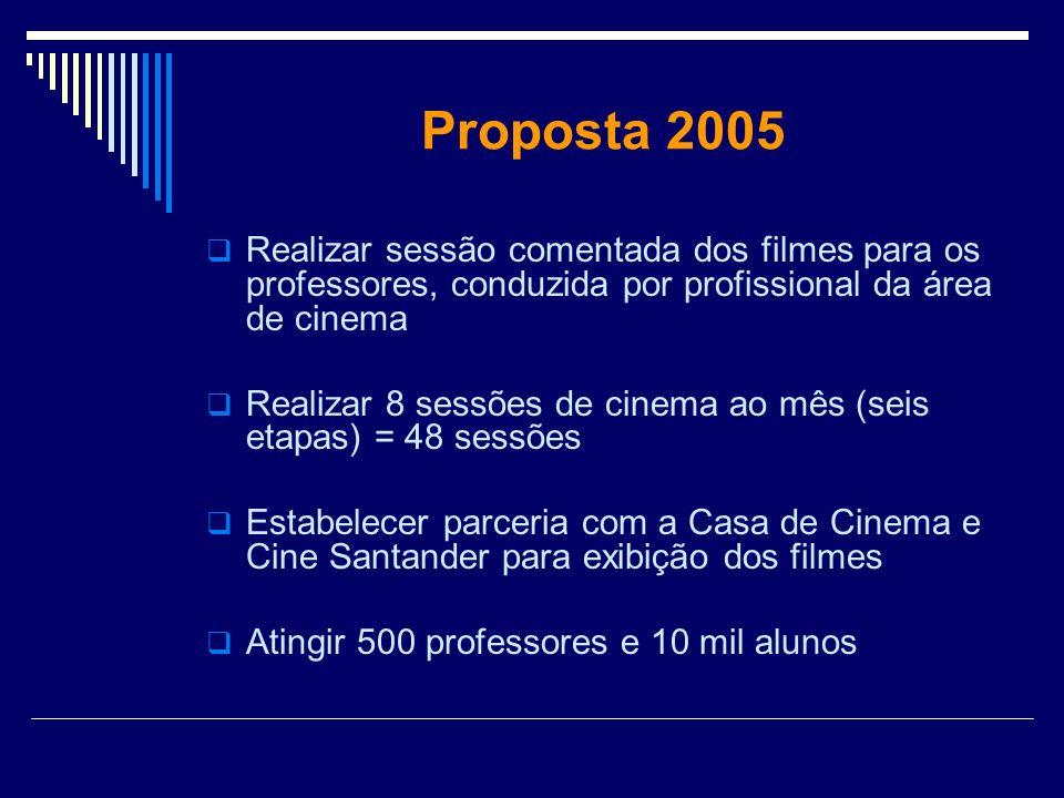 Proposta 2005 Realizar sessão comentada dos filmes para os professores, conduzida por profissional da área de cinema Realizar 8 sessões de cinema ao m