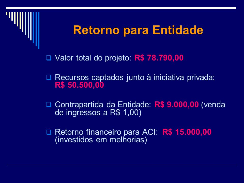 Retorno para Entidade Valor total do projeto: R$ 78.790,00 Recursos captados junto à iniciativa privada: R$ 50.500,00 Contrapartida da Entidade: R$ 9.