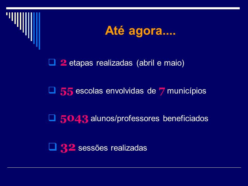 Até agora.... 2 etapas realizadas (abril e maio) 55 escolas envolvidas de 7 municípios 5043 alunos/professores beneficiados 32 sessões realizadas