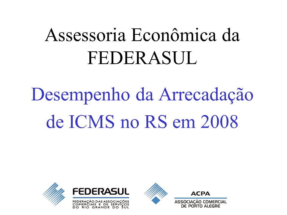 Assessoria Econômica da FEDERASUL Desempenho da Arrecadação de ICMS no RS em 2008