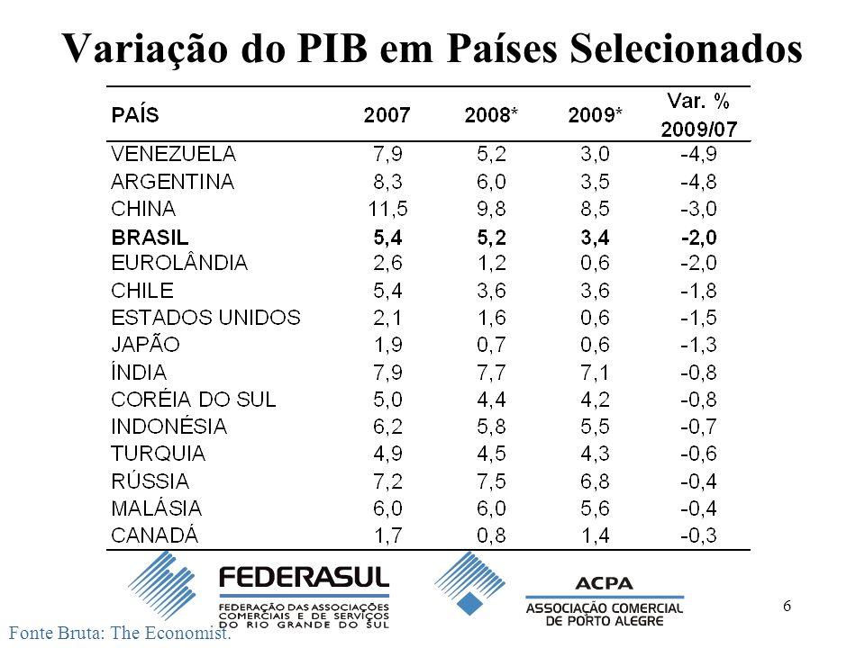 6 Variação do PIB em Países Selecionados Fonte Bruta: The Economist.