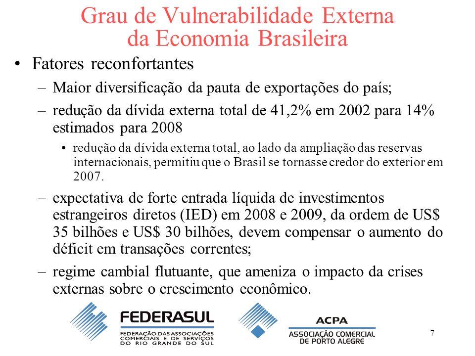 7 Grau de Vulnerabilidade Externa da Economia Brasileira Fatores reconfortantes –Maior diversificação da pauta de exportações do país; –redução da dívida externa total de 41,2% em 2002 para 14% estimados para 2008 redução da dívida externa total, ao lado da ampliação das reservas internacionais, permitiu que o Brasil se tornasse credor do exterior em 2007.