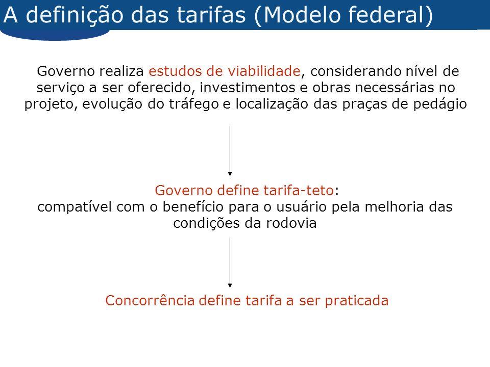 A definição das tarifas (Modelo federal) Governo realiza estudos de viabilidade, considerando nível de serviço a ser oferecido, investimentos e obras