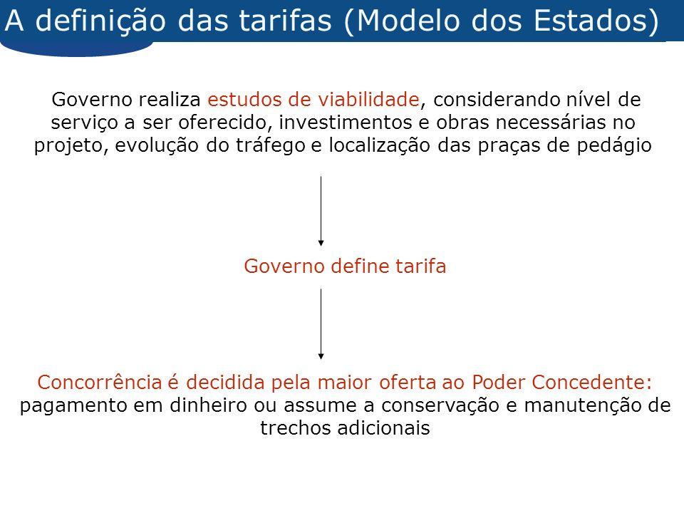 A definição das tarifas (Modelo dos Estados) Governo realiza estudos de viabilidade, considerando nível de serviço a ser oferecido, investimentos e ob