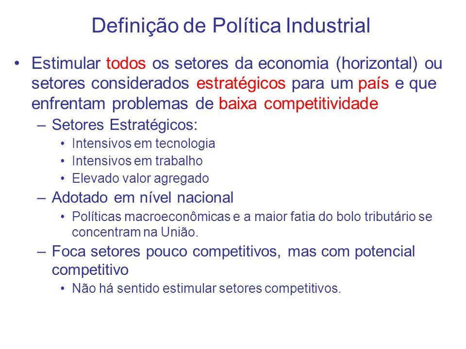 Definição de Política Industrial Estimular todos os setores da economia (horizontal) ou setores considerados estratégicos para um país e que enfrentam