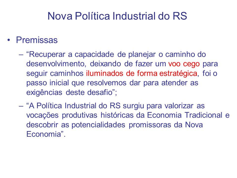 Nova Política Industrial do RS Eixos –Eixo I - Política Setorial; –Eixo II - Política da Economia da Cooperação; –Eixo III - Política da Firma; –Eixo IV - Instrumentos Transversais; e –Eixo V - Infraestrutura para o Desenvolvimento.